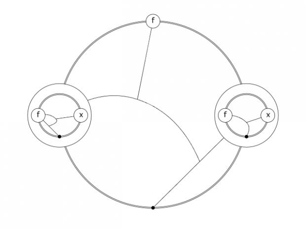 lambdaGraphGeneratorBig