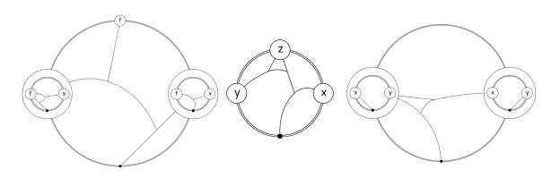 lambdaGraphGeneratorBanner